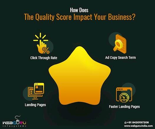 How Does The Quality Score Impact Your Business?