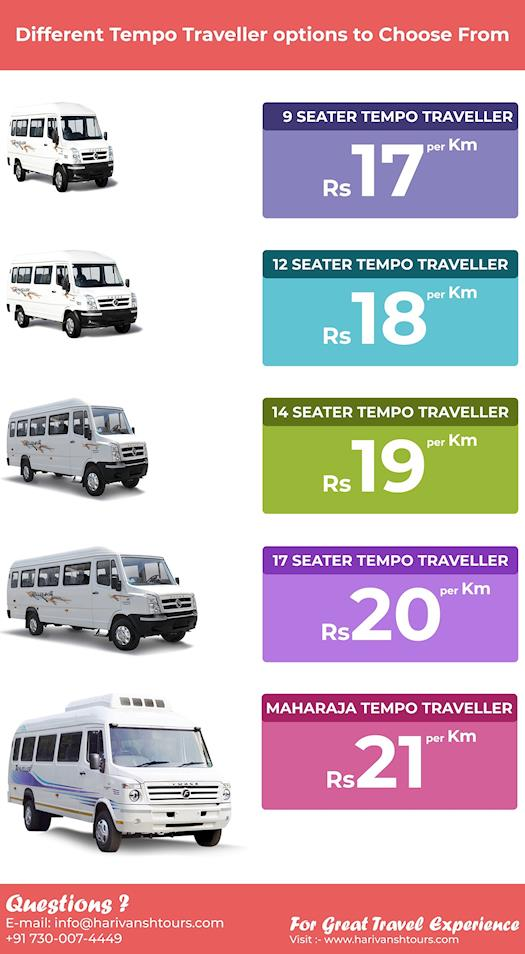 Travelling in Groups? Tempo Traveller is What you Need - Harivansh Tours