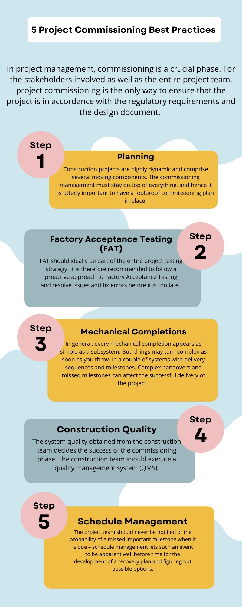 5 Project Commissioning Best Practices for You to Consider
