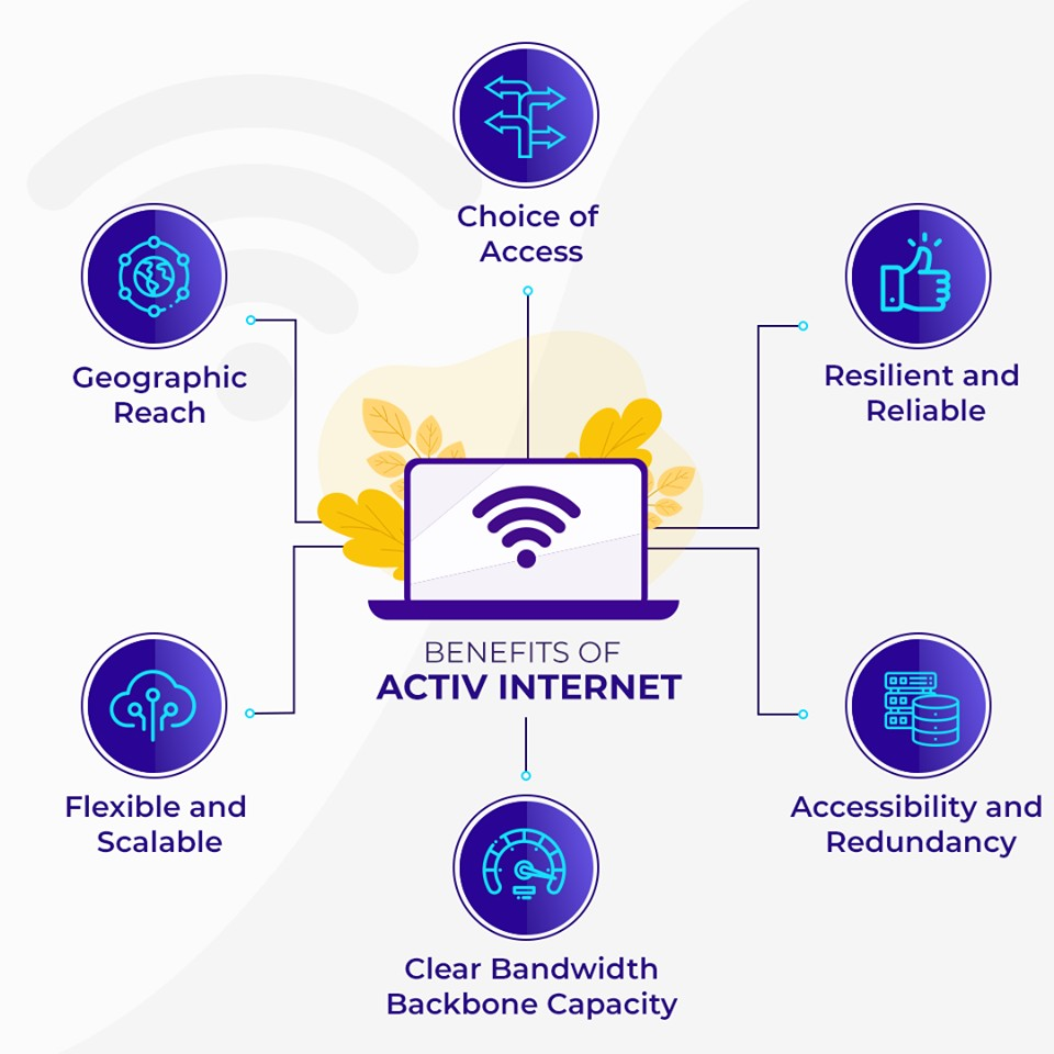 Benefits of Activ Internet