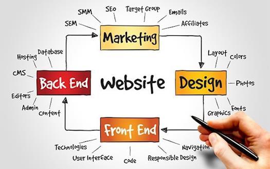 Advertising and Digital Marketing Agency in Lebanon