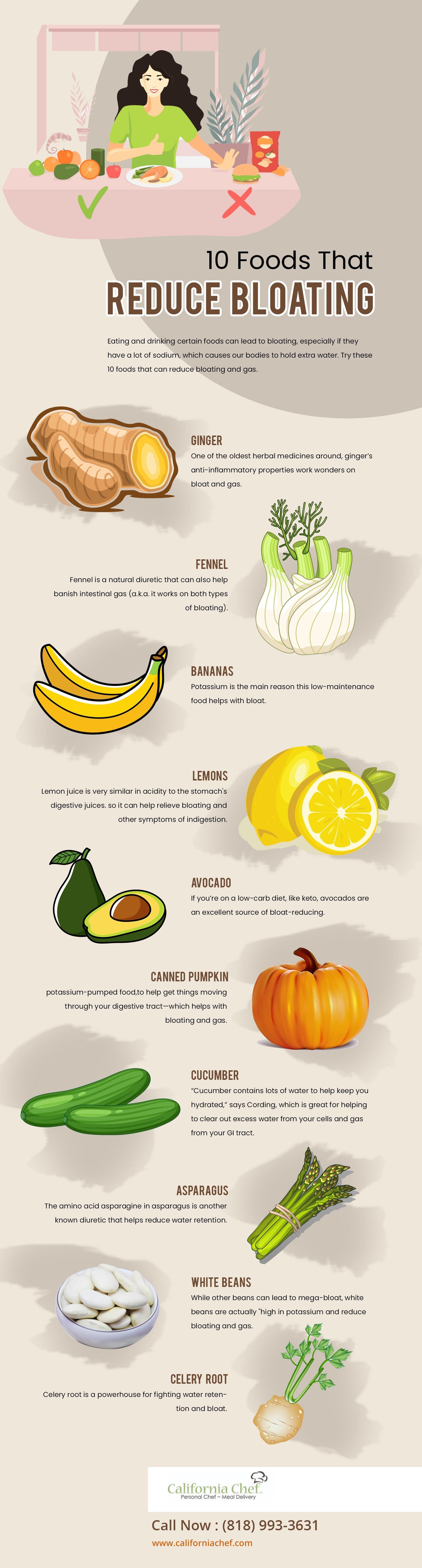 10 Foods That Reduce Bloating