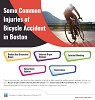 Some Common Injuries Of Bicycle Accident In Boston