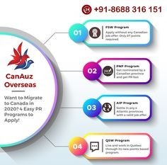 Best Immigration Visa Experts and Consultants in Hyderabad