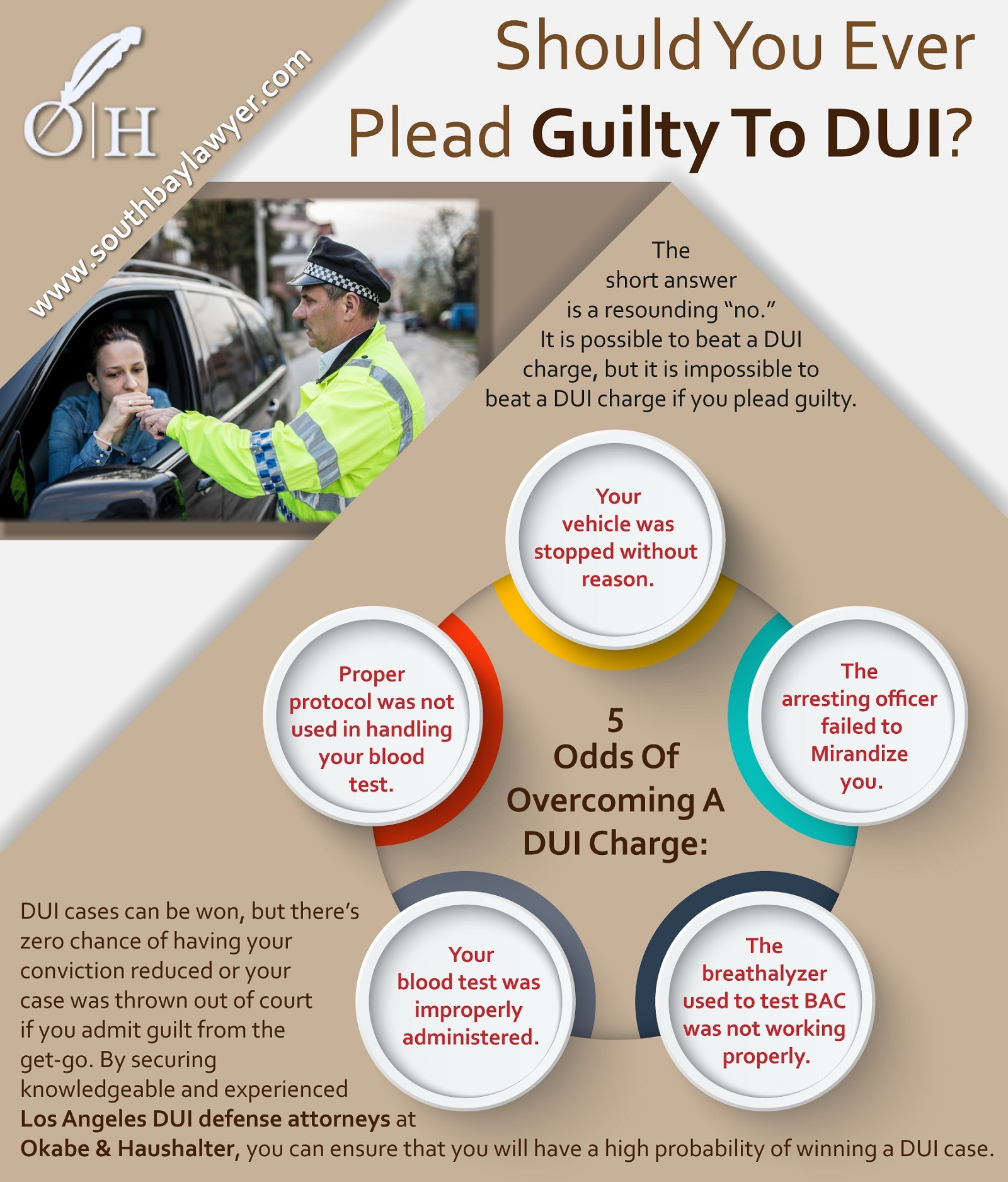 Should You Ever Plead Guilty To DUI?