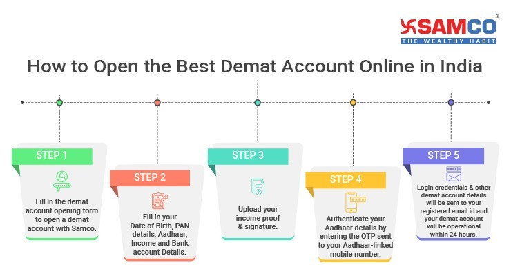 Open a Free Demat Account Online in India