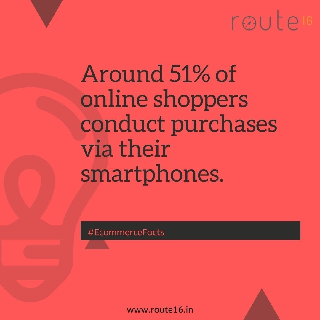 Online Marketing Facts