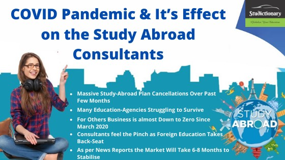 COVID Pandemic & It's Effect on the Study Abroad Consultants