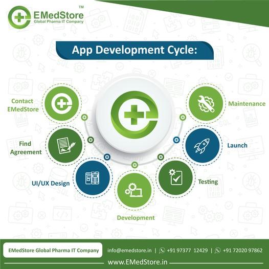 7 Steps Of Pharmacy App Development Cycle