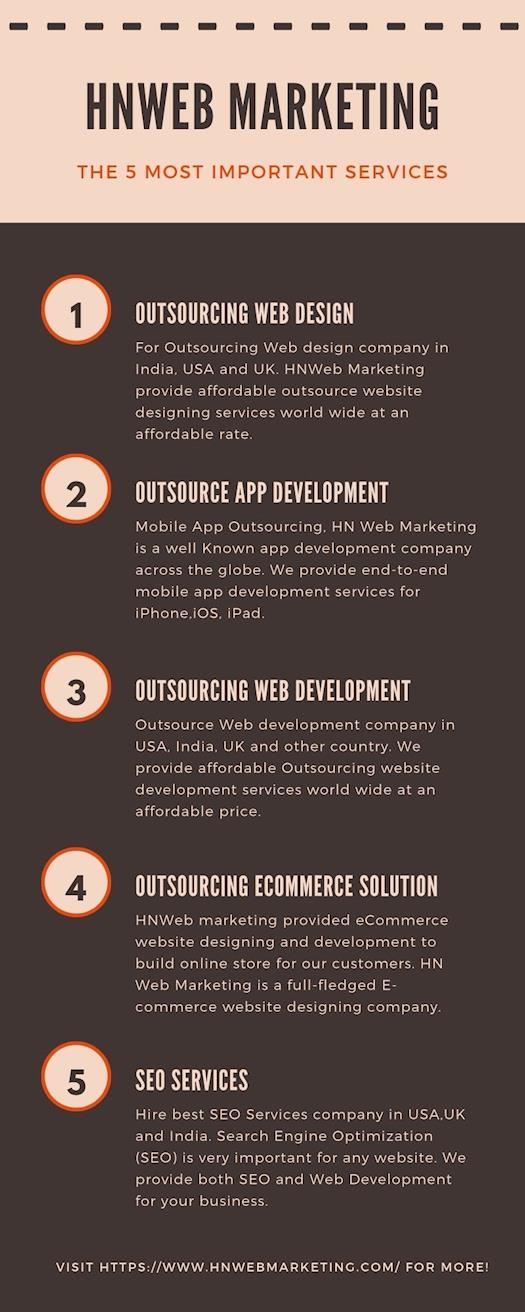 HN Web Marketing Pvt Ltd | Outsourcing Web Design