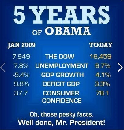 Obama's Record - Not Too Shabby