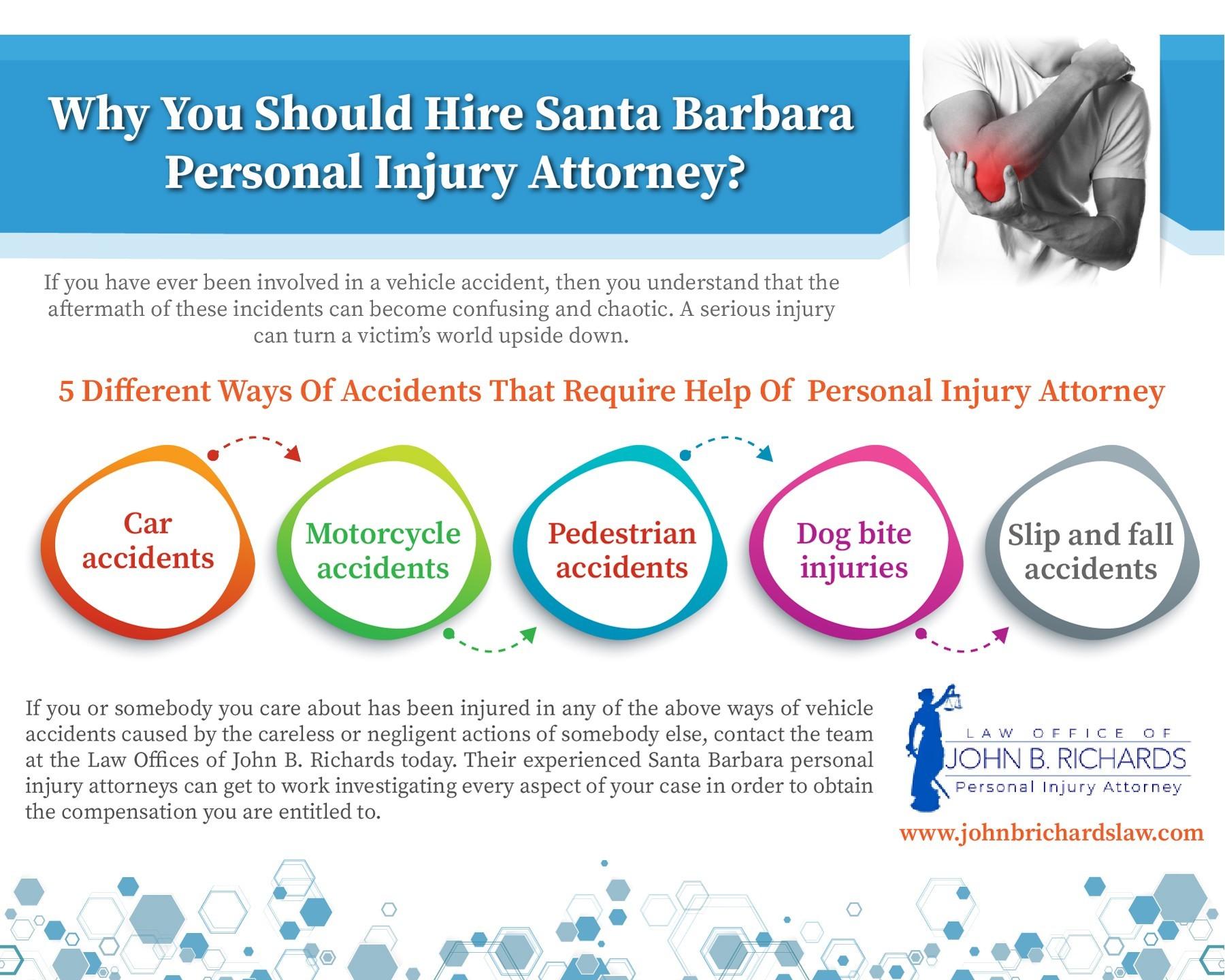 Why You Should Hire Santa Barbara Personal Injury Attorney?