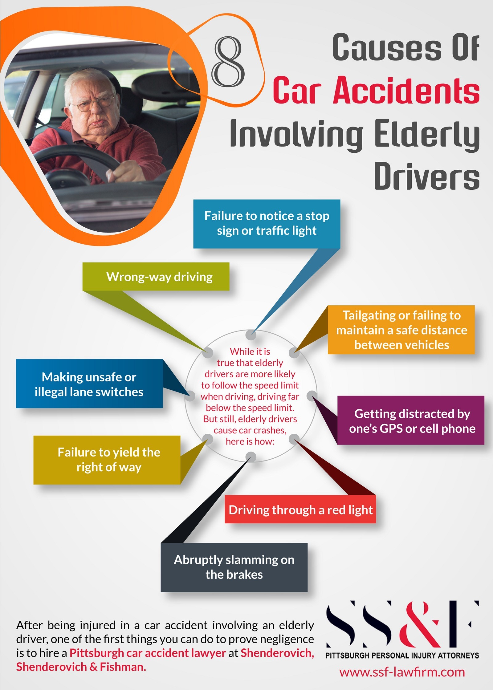 8 Causes Of Car Accidents Involving Elderly Drivers