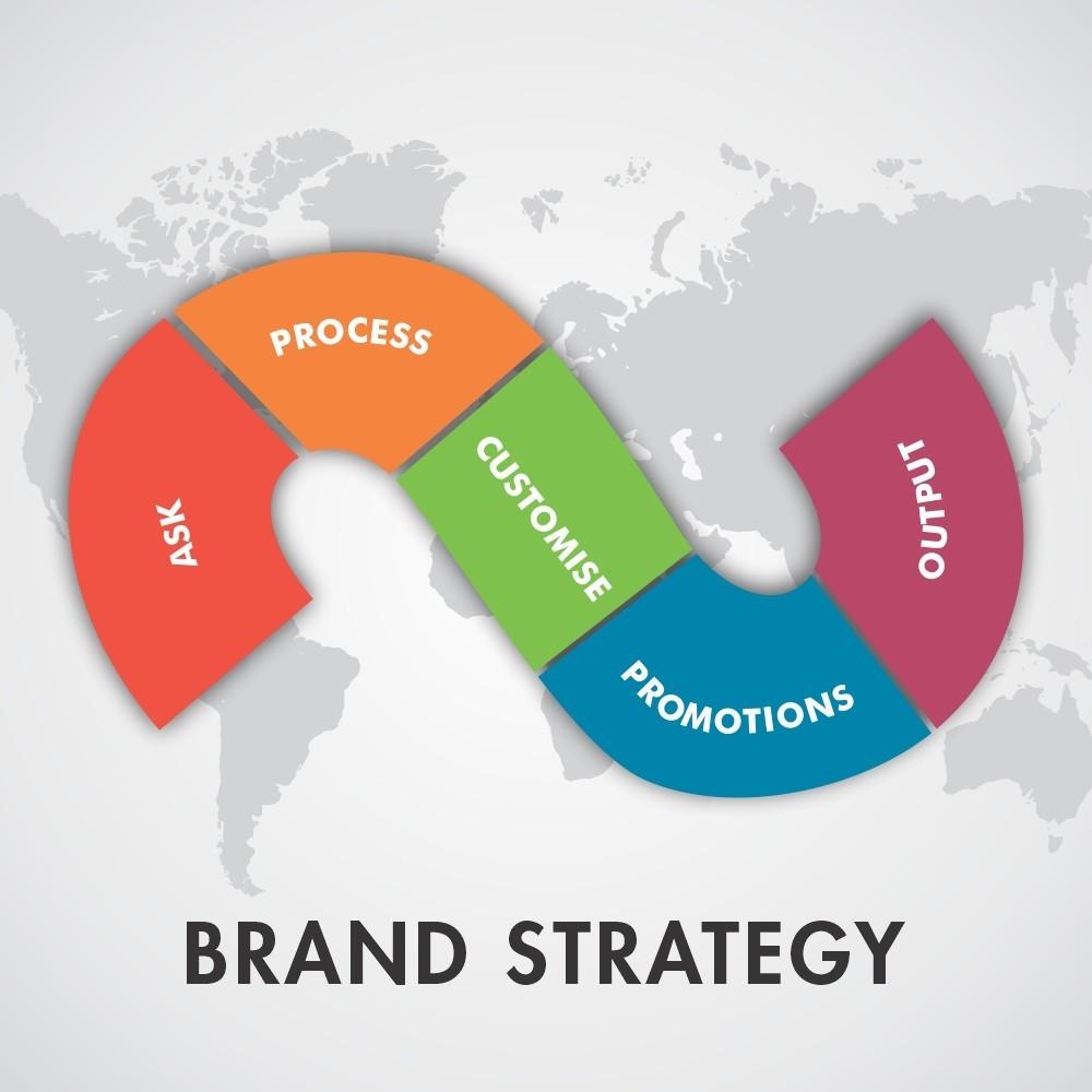 Luxury Branding Agency