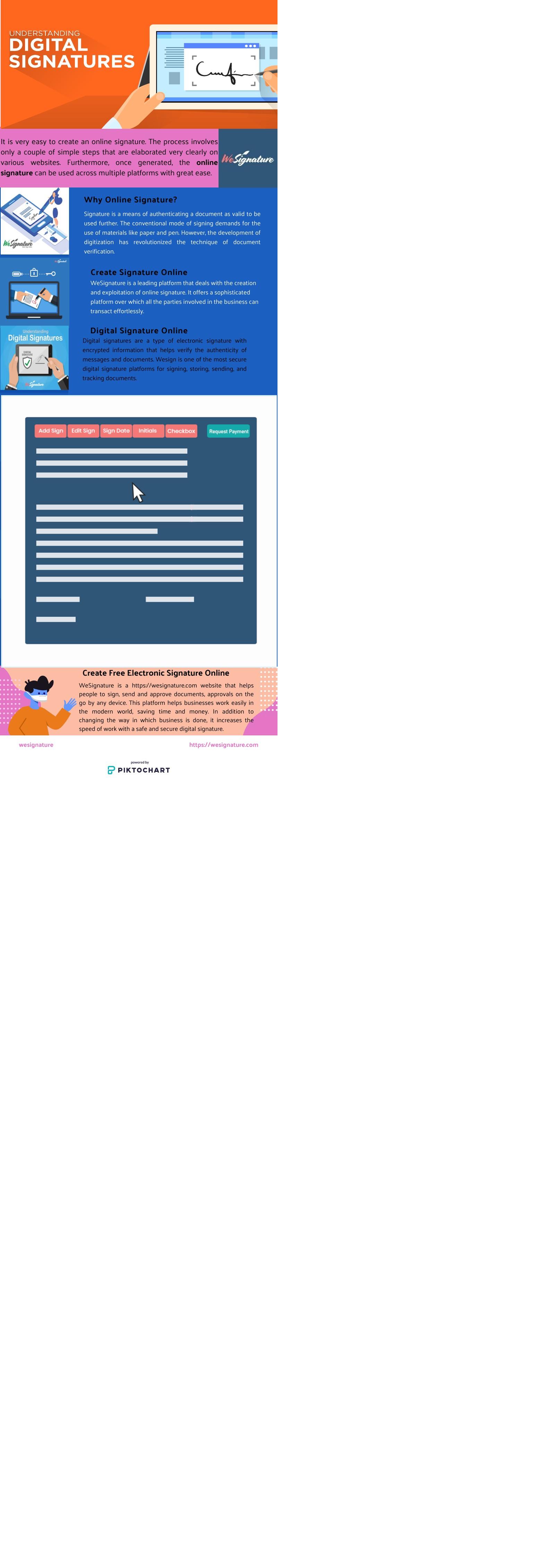 Online Signatur Wesignature