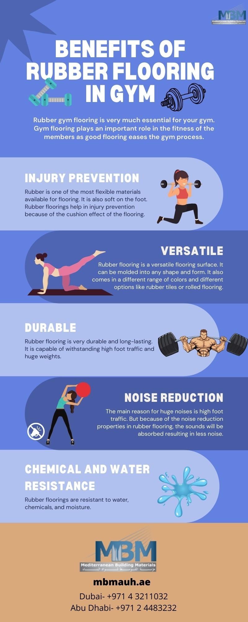 Gym Flooring Dubai, UAE- Benefits of rubber flooring in Gym | MBM