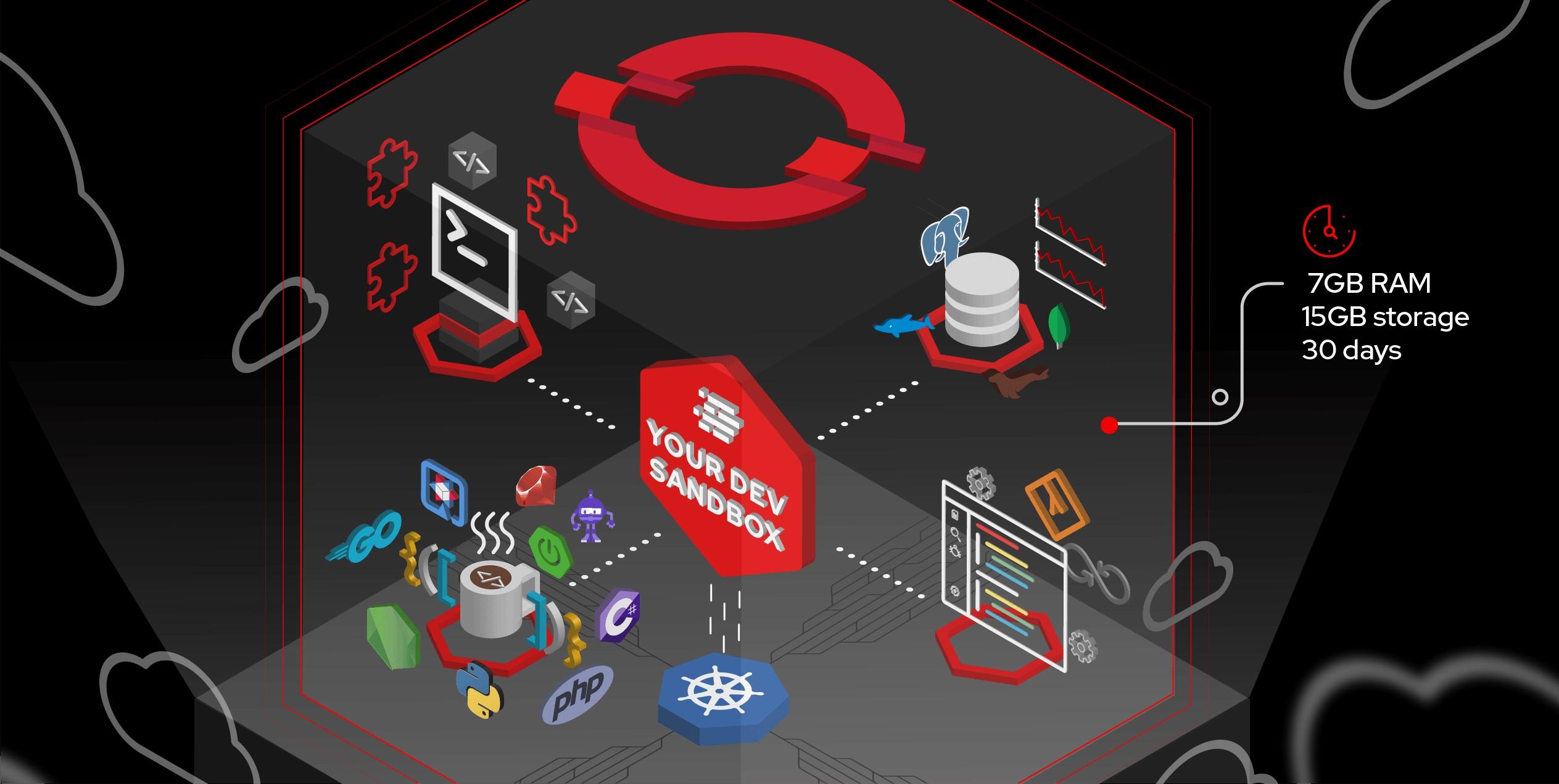 Sandbox Management App