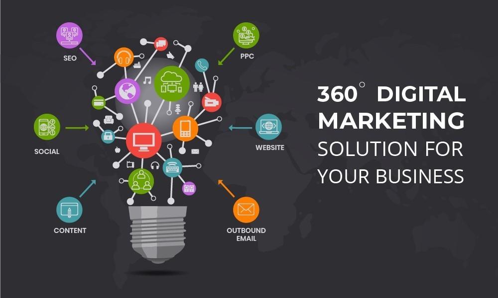 360 Degrees Target Market