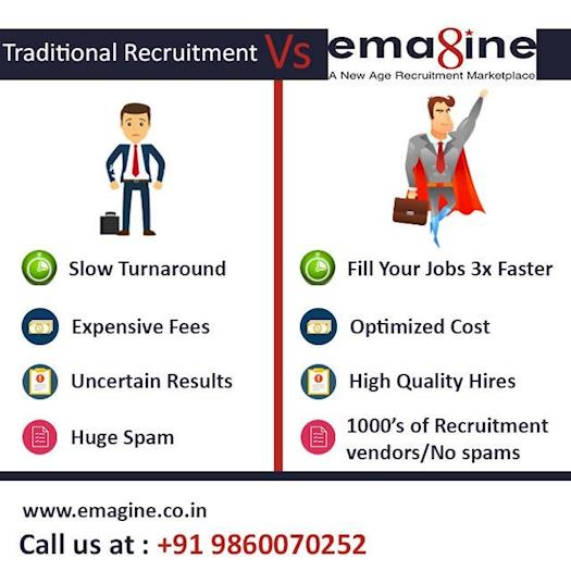 Emagine People Solutions- Top Recruitment Agencies In India