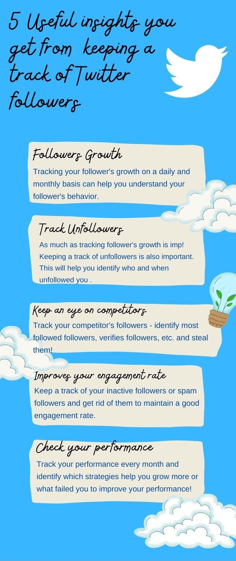 5 Useful insights you get from keeping a track of Twitter followers