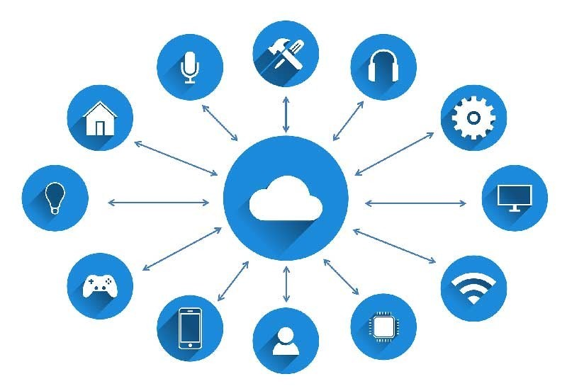 Look Out for These 7 Trends in the Internet-of-Things (IoT)