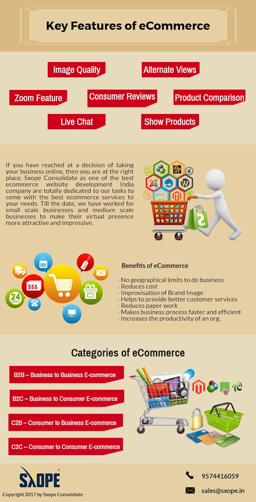 Top 7 Essential Features of eCommerce Web Development