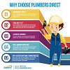 Why Choose Plumbers Direct