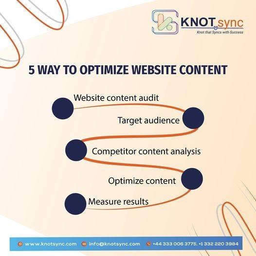 Optimize Web Content
