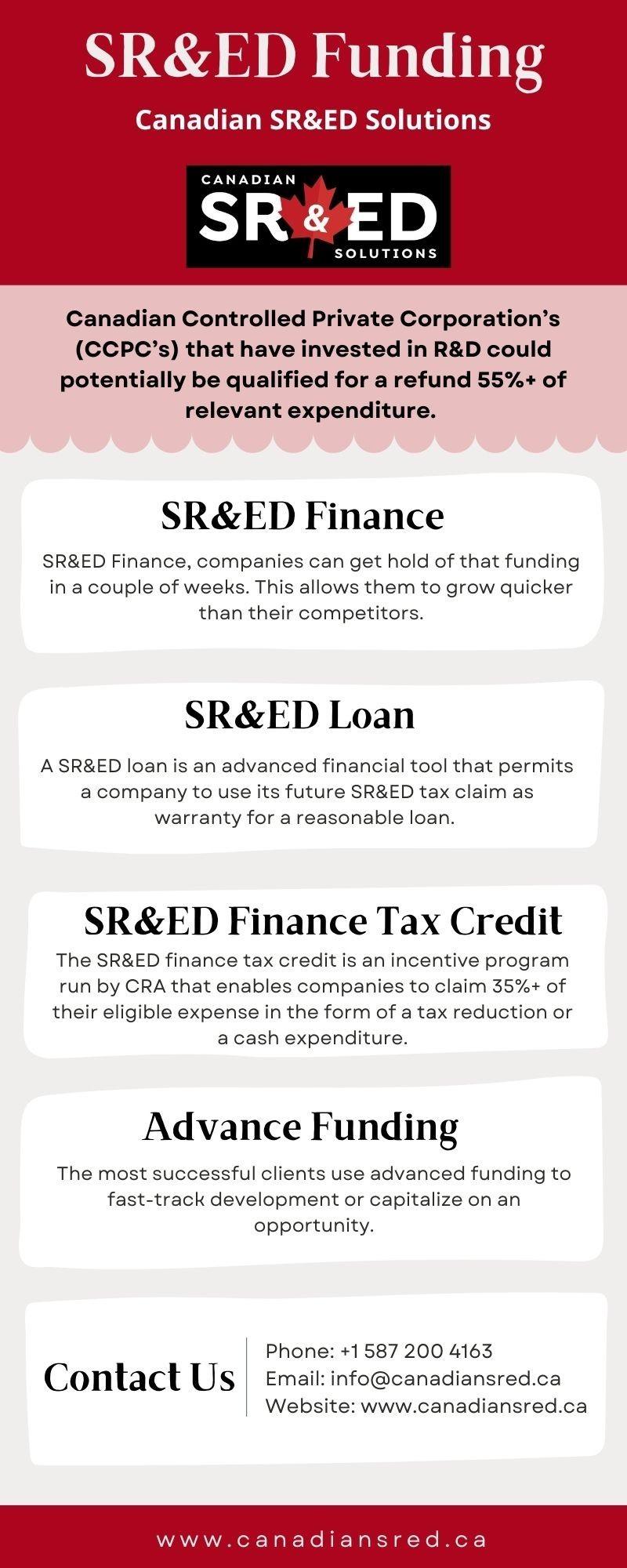 SR&ED Funding – Canadian SR&ED