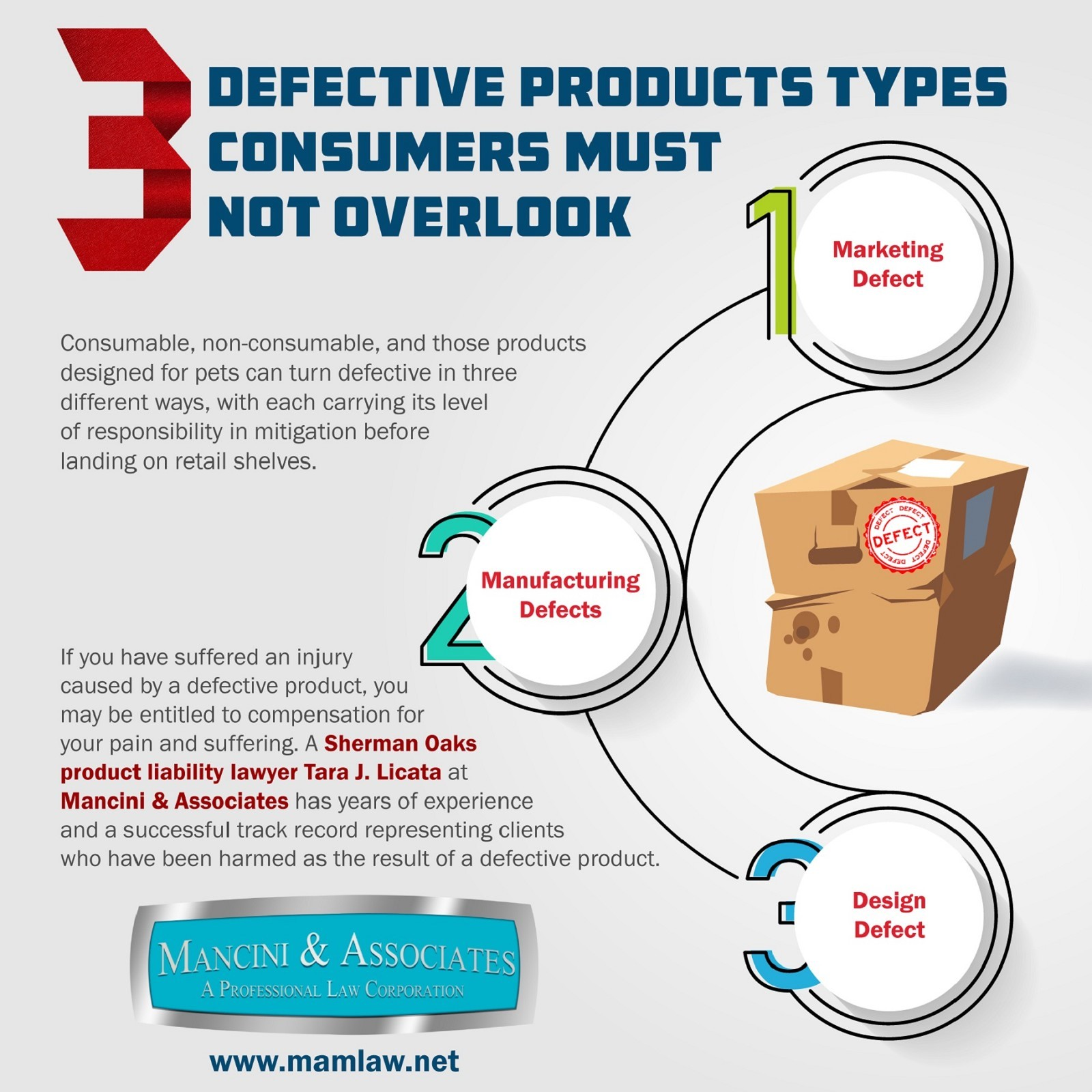 Some Defective Products Types Consumers Must Not Overlook