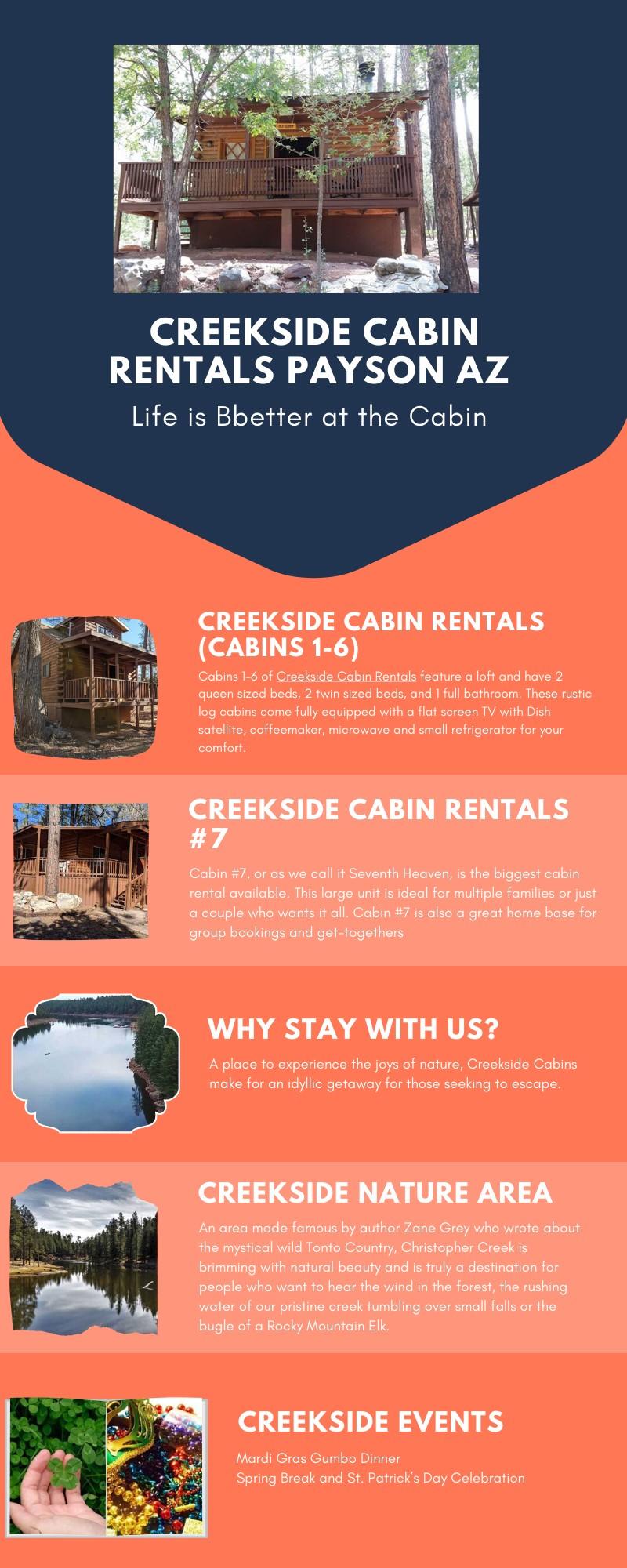 Creekside Cabin Rentals Payson AZ