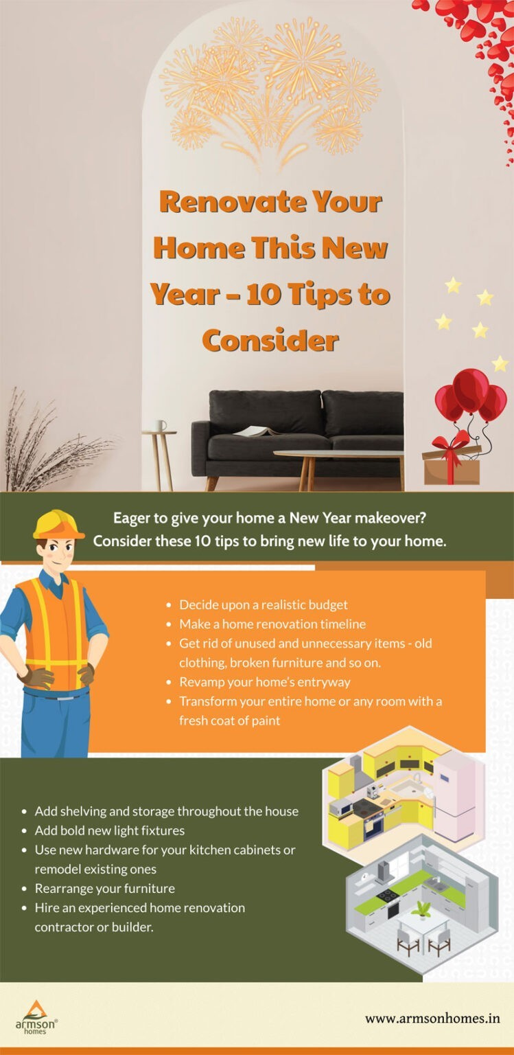 Renovate Your Home This New Year – 10 Tips to Consider [INFOGRAPHIC]