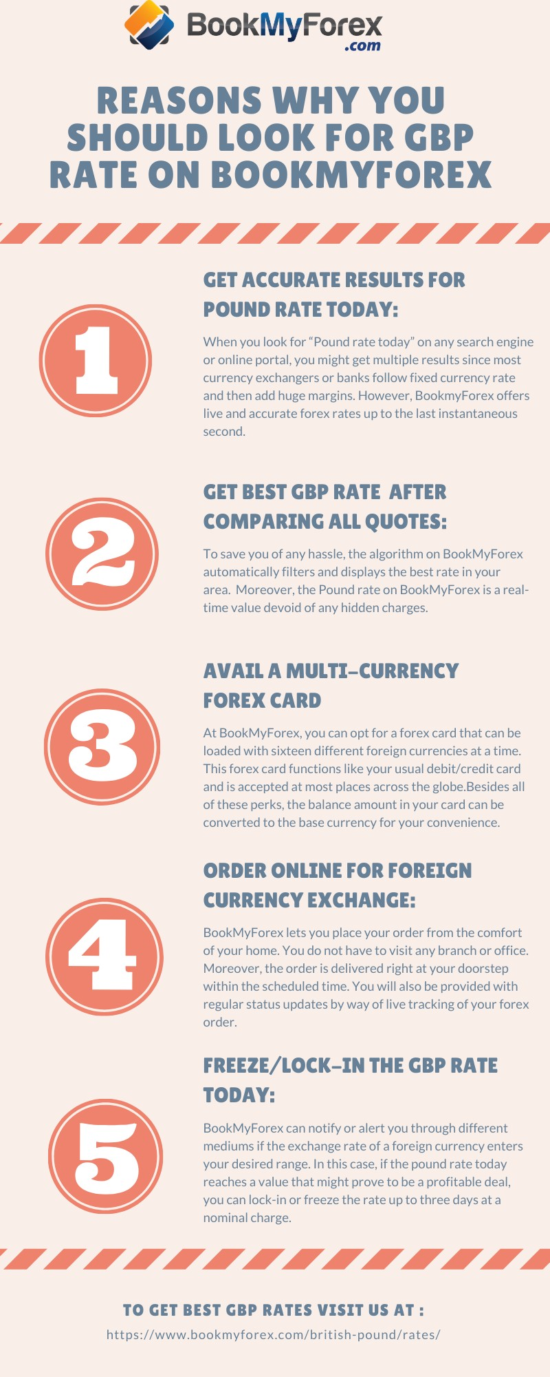 Reasons Why You Should Look For GBP Rate On BookMyForex