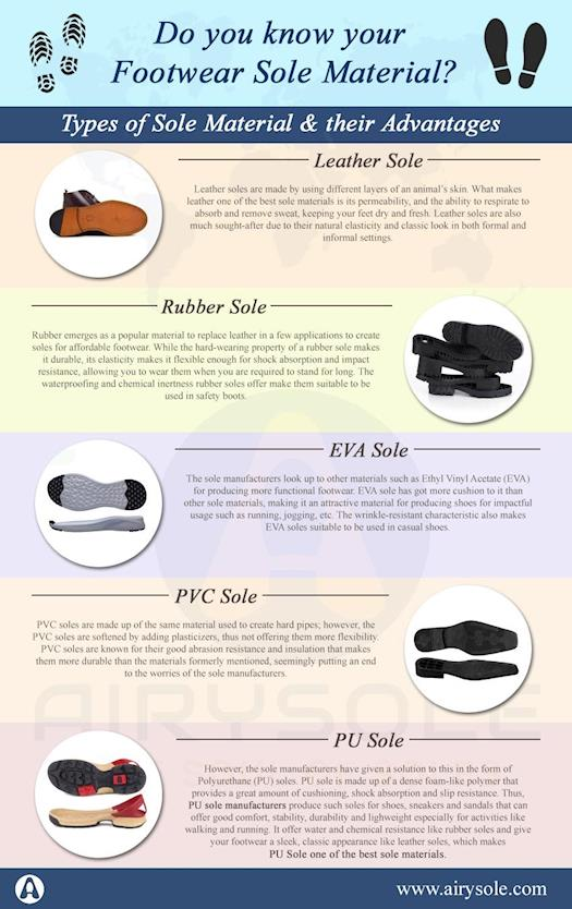 Types of Sole Material and It's advantages