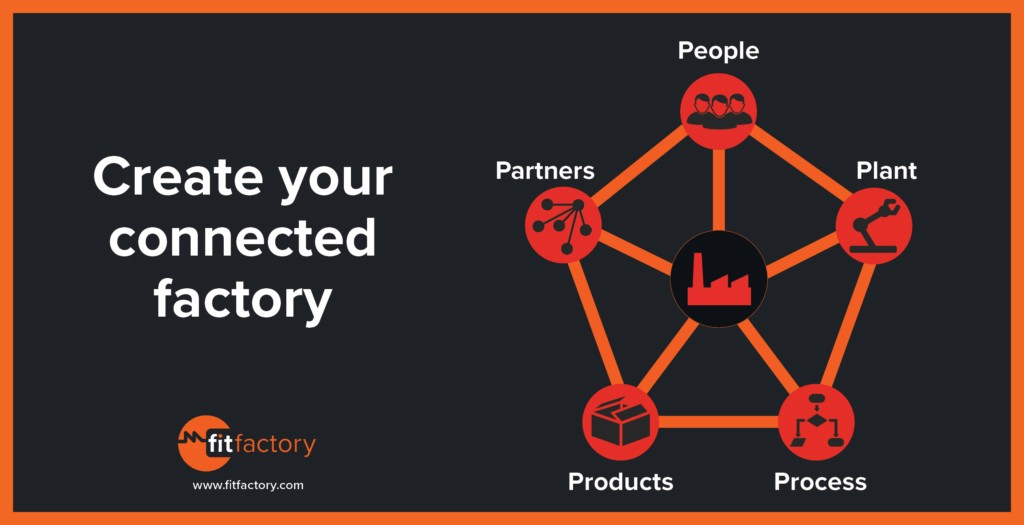 How to create your digital connected factory