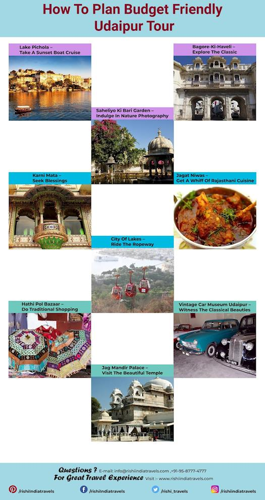 How To Plan Budget Friendly Udaipur Tour - Rishi India Travels