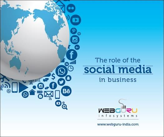 An Infographic On The Role Of The Social Media In Business