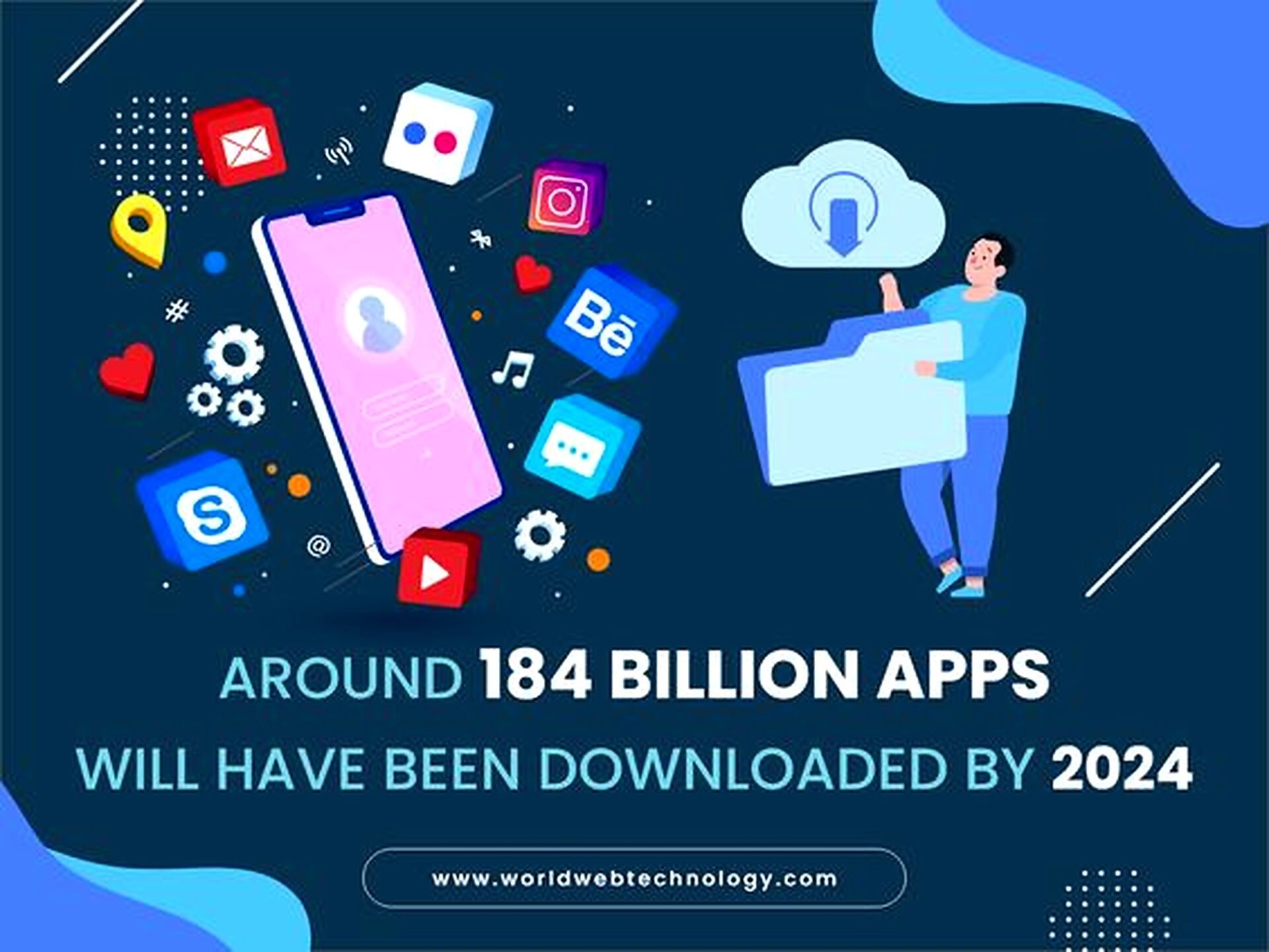Around 184 billion apps will have been downloaded by 2024