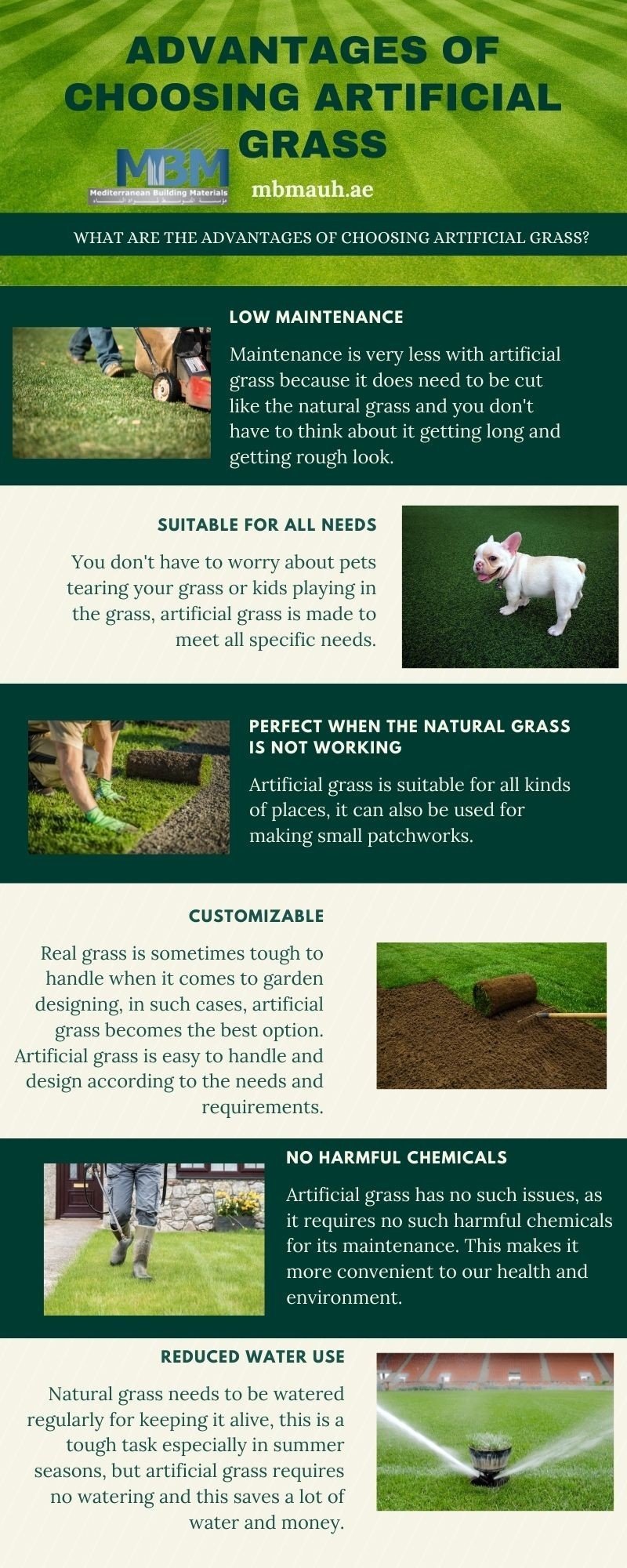 Artificial Grass Dubai, Abu Dhabi, UAE | MBM