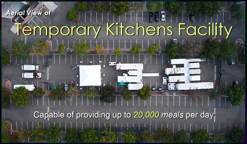 Mobile Kitchen Facility Rentals