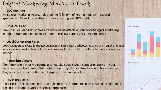 Digital Marketing Metrics To Track