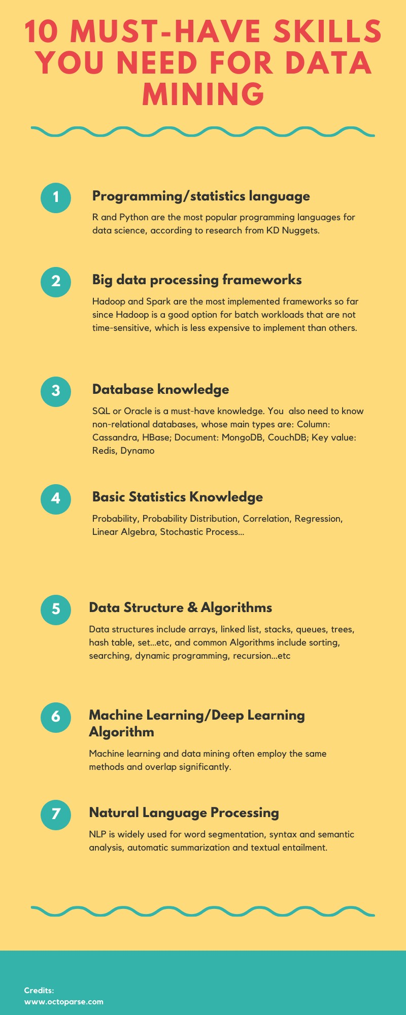 10 Must-have Skills You Need for Data Mining