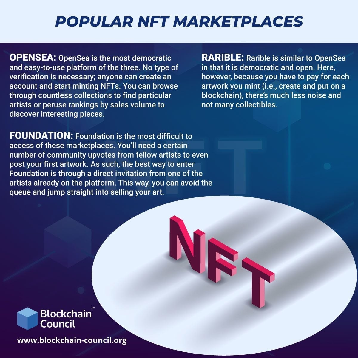 Most Popular NFT Marketplace