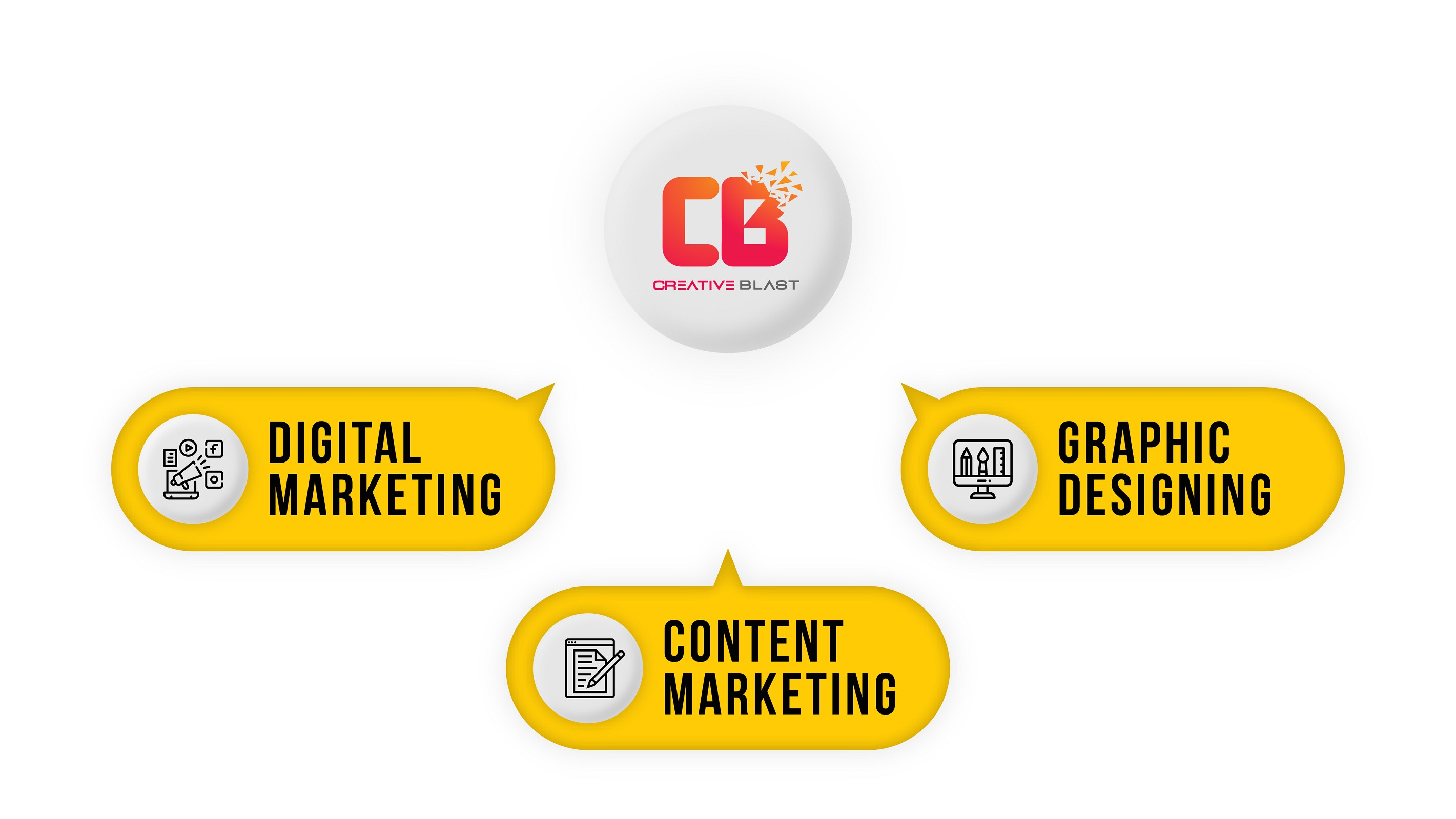 Digital Marketing Agency in Indore