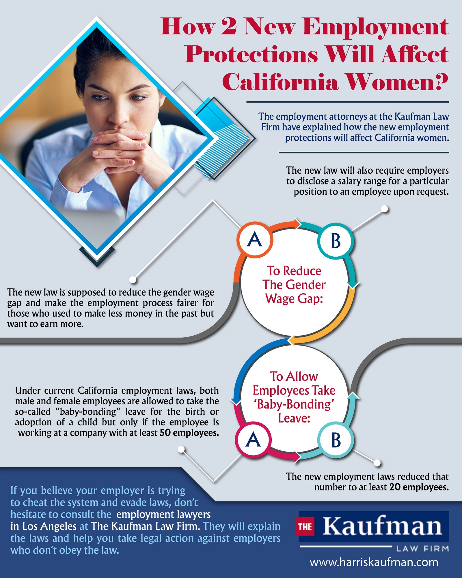 How 2 New Employment Protections Will Affect California Women?