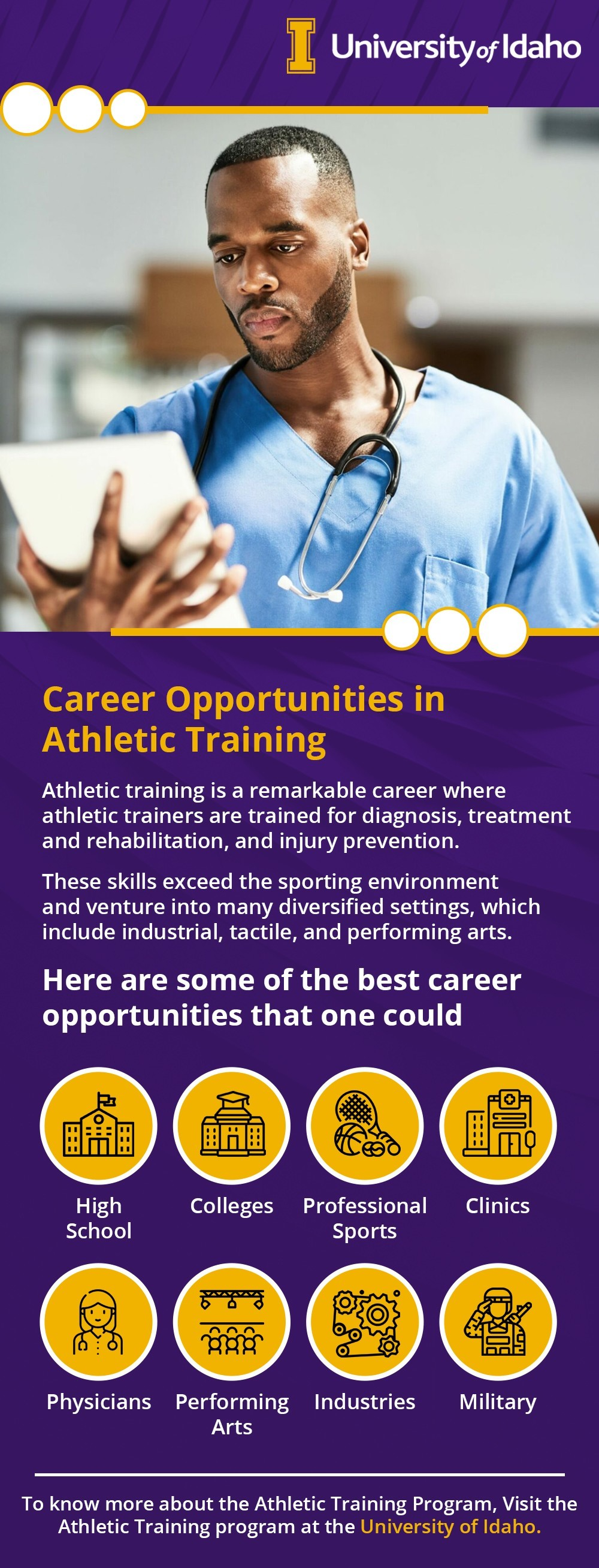 Career Opportunities in Athletic Training