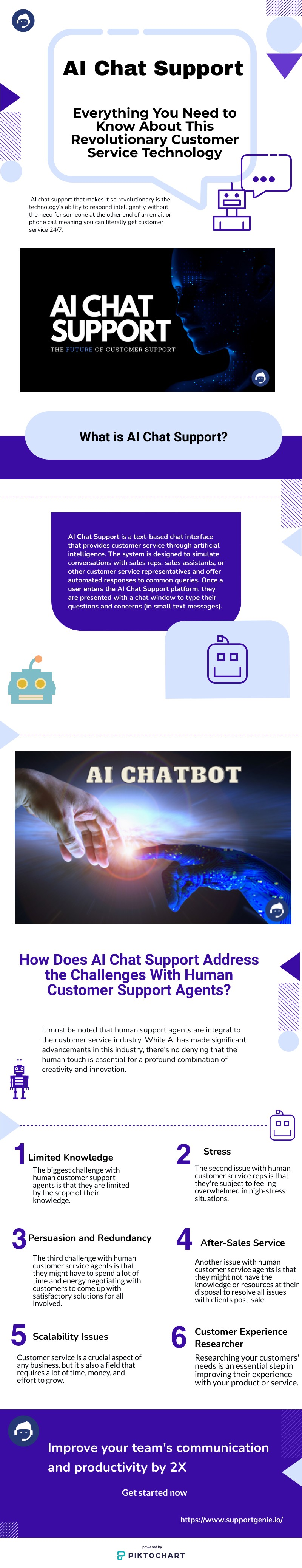 ai chat support
