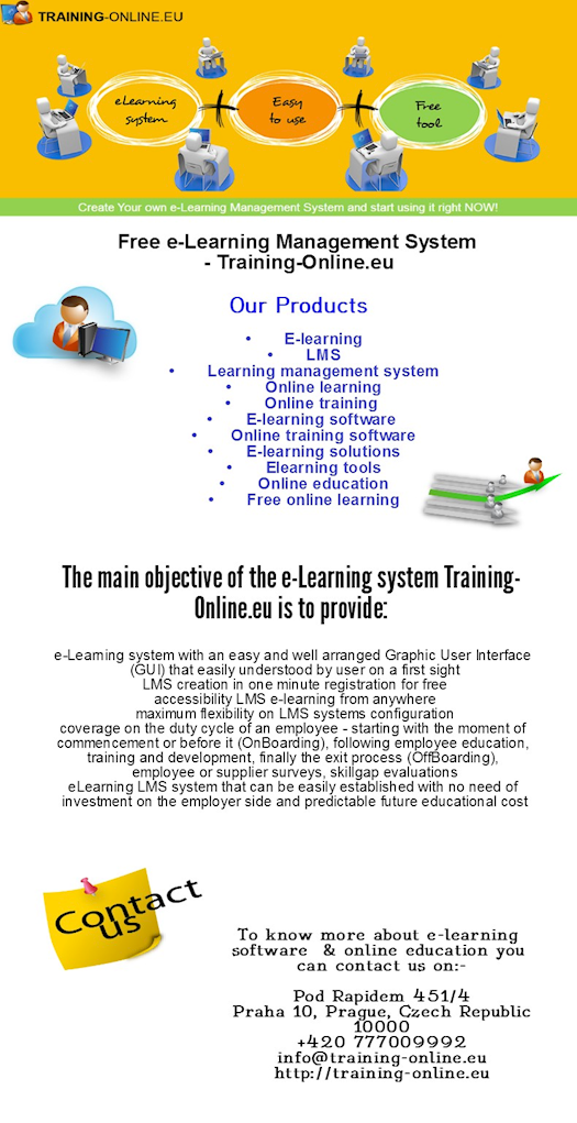Learning Management System and E-Learning Software