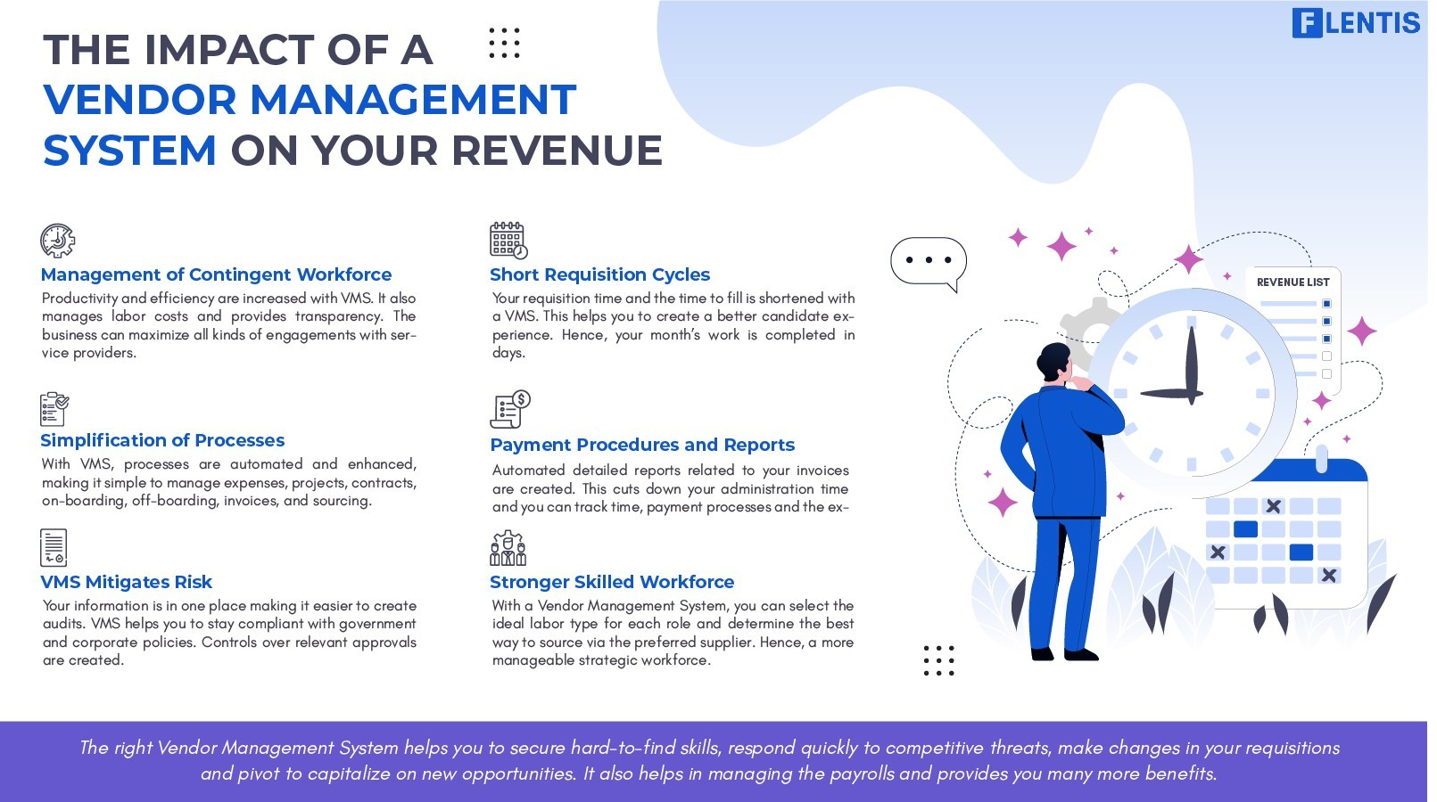 The Impact of a VMS on Your Revenue