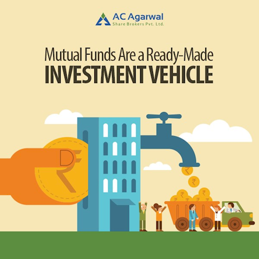 Mutual Fund Consultancy | Mutual Fund Investment | AC Agarwal